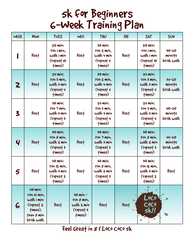 Even beginning runners can get ready for a 5k is just 6 weeks with this simple training plan! #freeprintable #run #5k #trainingplan